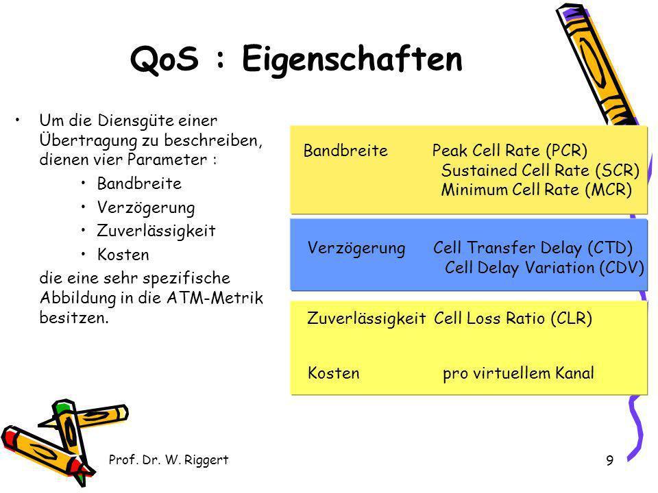 Prof. Dr. W. Riggert 9 QoS : Eigenschaften Um die Diensgüte einer Übertragung zu beschreiben, dienen vier Parameter : Bandbreite Verzögerung Zuverläss