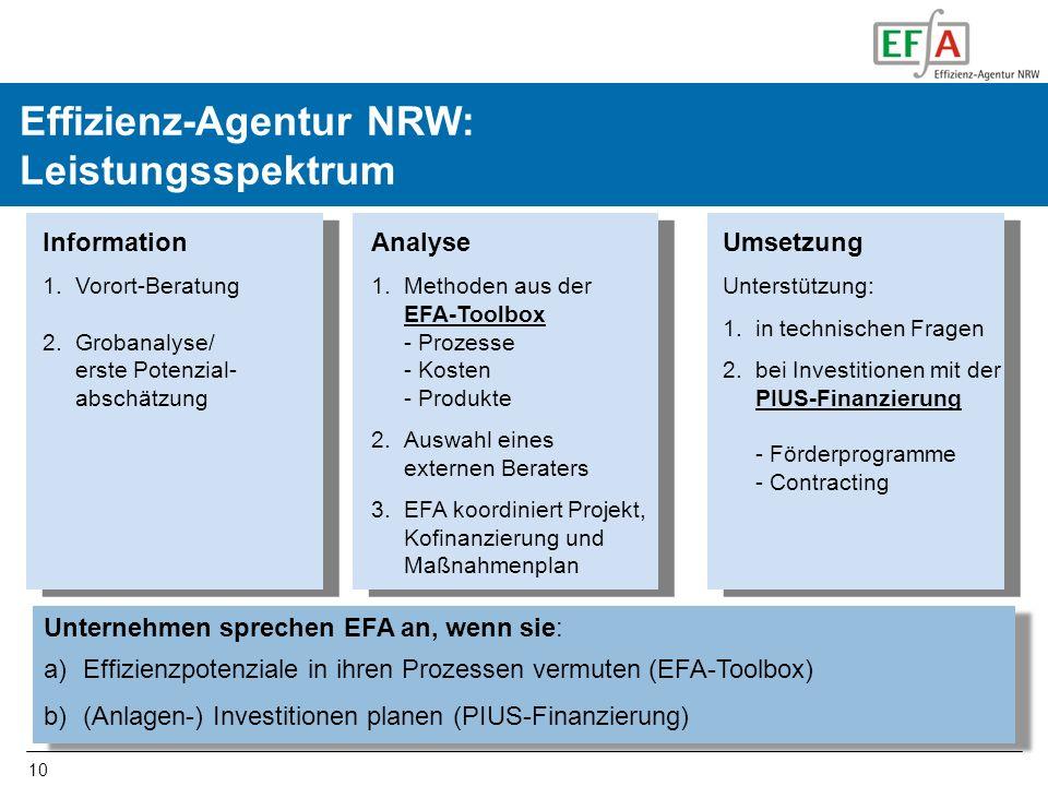 10 Effizienz-Agentur NRW: Leistungsspektrum Information 1.Vorort-Beratung 2. Grobanalyse/ erste Potenzial- abschätzung Analyse 1.Methoden aus der EFA-