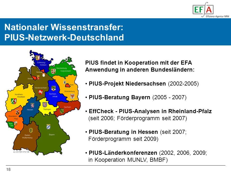 18 Nationaler Wissenstransfer: PIUS-Netzwerk-Deutschland PIUS findet in Kooperation mit der EFA Anwendung in anderen Bundesländern: PIUS-Projekt Niede