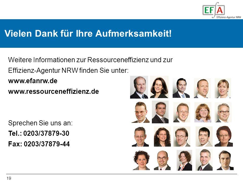 19 Vielen Dank für Ihre Aufmerksamkeit! Weitere Informationen zur Ressourceneffizienz und zur Effizienz-Agentur NRW finden Sie unter: www.efanrw.de ww