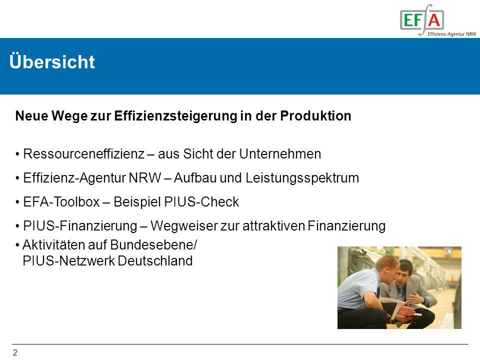 2 Ressourceneffizienz – aus Sicht der Unternehmen Effizienz-Agentur NRW – Aufbau und Leistungsspektrum EFA-Toolbox – Beispiel PIUS-Check PIUS-Finanzie