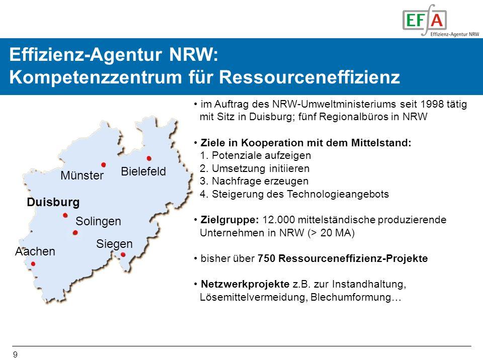 9 Effizienz-Agentur NRW: Kompetenzzentrum für Ressourceneffizienz Duisburg Aachen Siegen Bielefeld Münster im Auftrag des NRW-Umweltministeriums seit