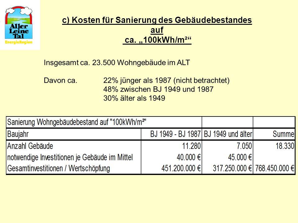 c) Kosten für Sanierung des Gebäudebestandes auf ca. 100kWh/m²