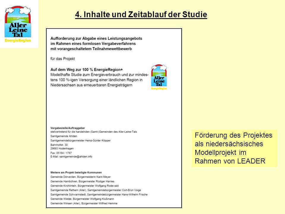 4. Inhalte und Zeitablauf der Studie Förderung des Projektes als niedersächsisches Modellprojekt im Rahmen von LEADER