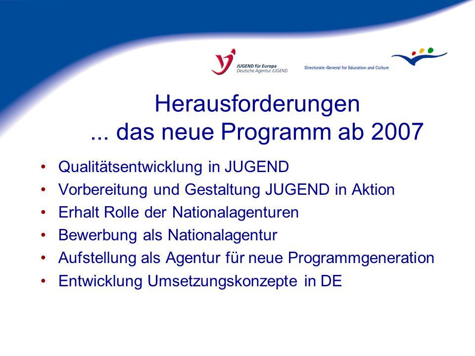 Netzwerk-Schritte.Start Up: TREFFPUNKT 2004. –Haben wir eine gemeinsame Sichtweise.