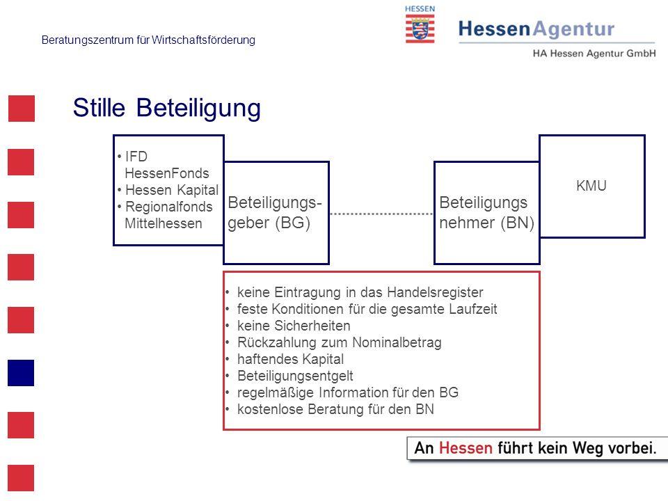 Beratungszentrum für Wirtschaftsförderung IFD HessenFonds Hessen Kapital Regionalfonds Mittelhessen Beteiligungs- geber (BG) Stille Beteiligung KMU ke