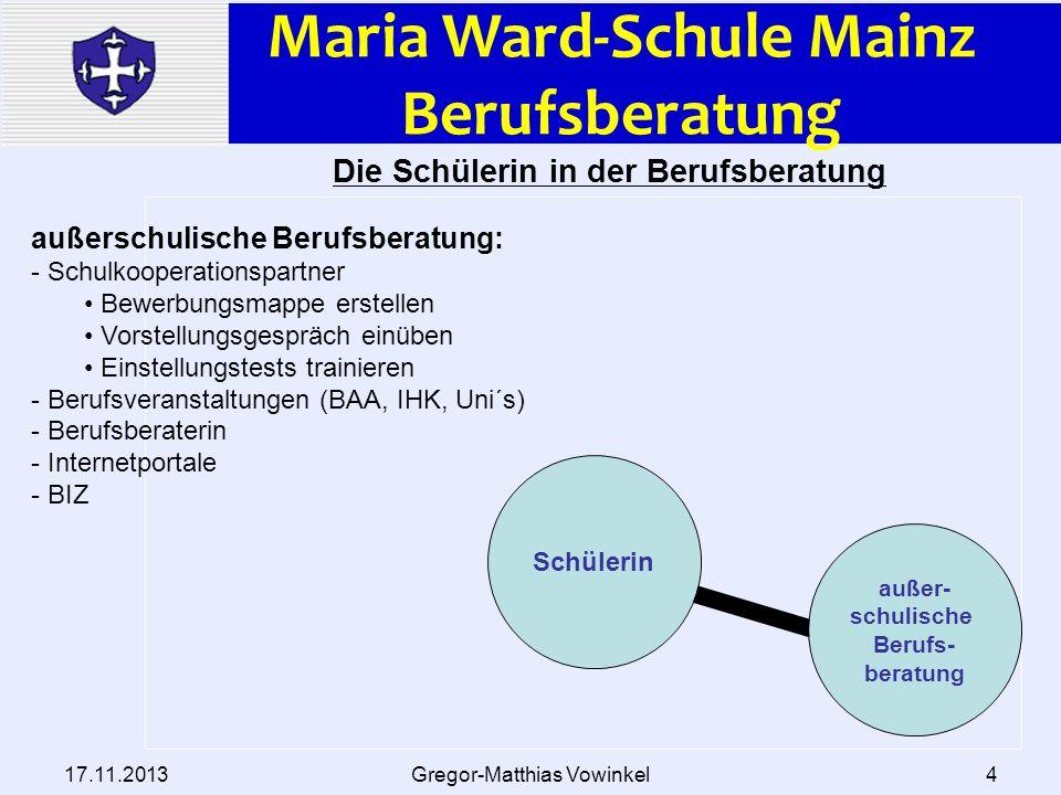 Maria Ward-Schule Mainz Berufsberatung 17.11.2013Gregor-Matthias Vowinkel4 Die Schülerin in der Berufsberatung Schülerin außer- schulische Berufs- ber
