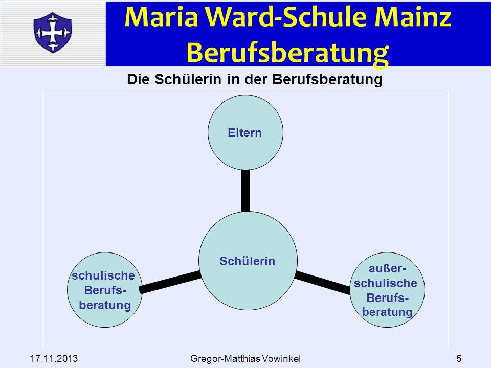 Maria Ward-Schule Mainz Berufsberatung 17.11.2013Gregor-Matthias Vowinkel5 Die Schülerin in der Berufsberatung Schülerin Eltern außer- schulische Beru