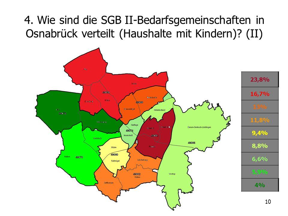 10 4. Wie sind die SGB II-Bedarfsgemeinschaften in Osnabrück verteilt (Haushalte mit Kindern)? (II) 23,8% 16,7% 13% 11,8% 9,4% 8,8% 6,6% 5,9% 4%