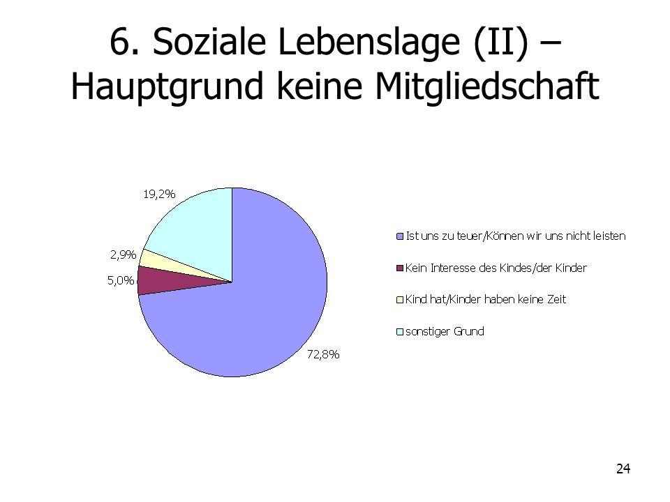 24 6. Soziale Lebenslage (II) – Hauptgrund keine Mitgliedschaft