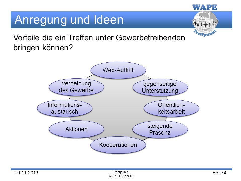 Treffpunkt WAPE Bürger IG 10.11.2013Folie 4 Anregung und Ideen Vorteile die ein Treffen unter Gewerbetreibenden bringen können? Treffpunkt WAPE Bürger