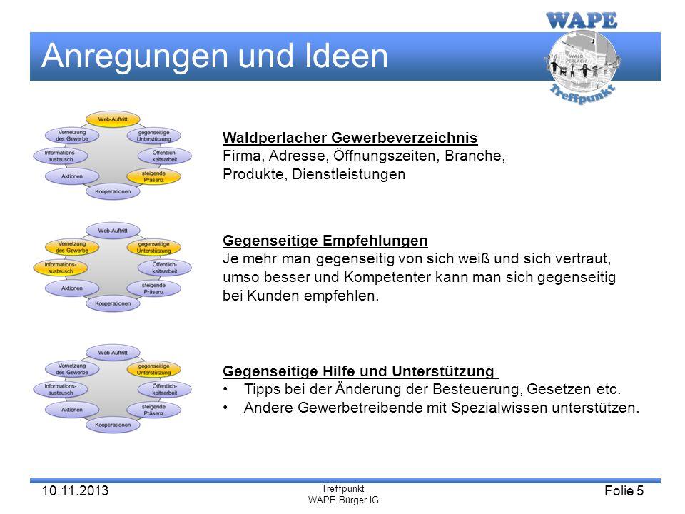 Treffpunkt WAPE Bürger IG Anregungen und Ideen 10.11.2013 Treffpunkt WAPE Bürger IG Folie 5 Vernetzung des Gewerbe Vernetzung des Gewerbe gegenseitige