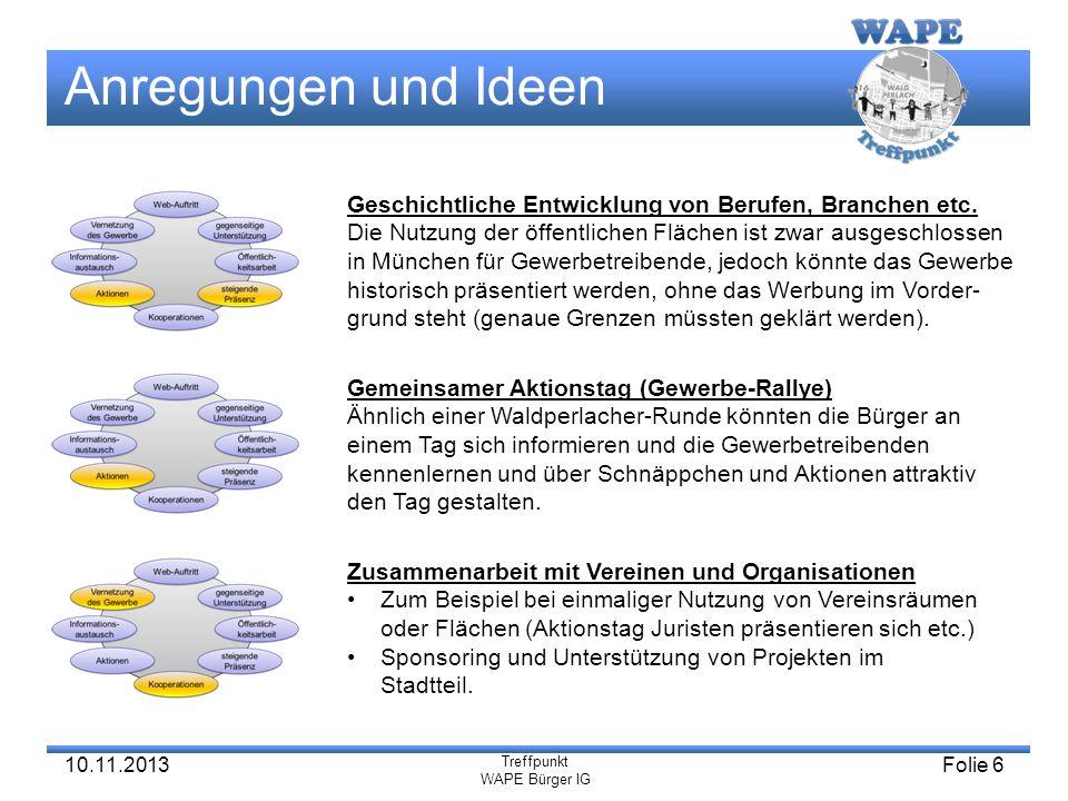 Treffpunkt WAPE Bürger IG Anregungen und Ideen 10.11.2013 Treffpunkt WAPE Bürger IG Folie 6 Vernetzung des Gewerbe Vernetzung des Gewerbe gegenseitige