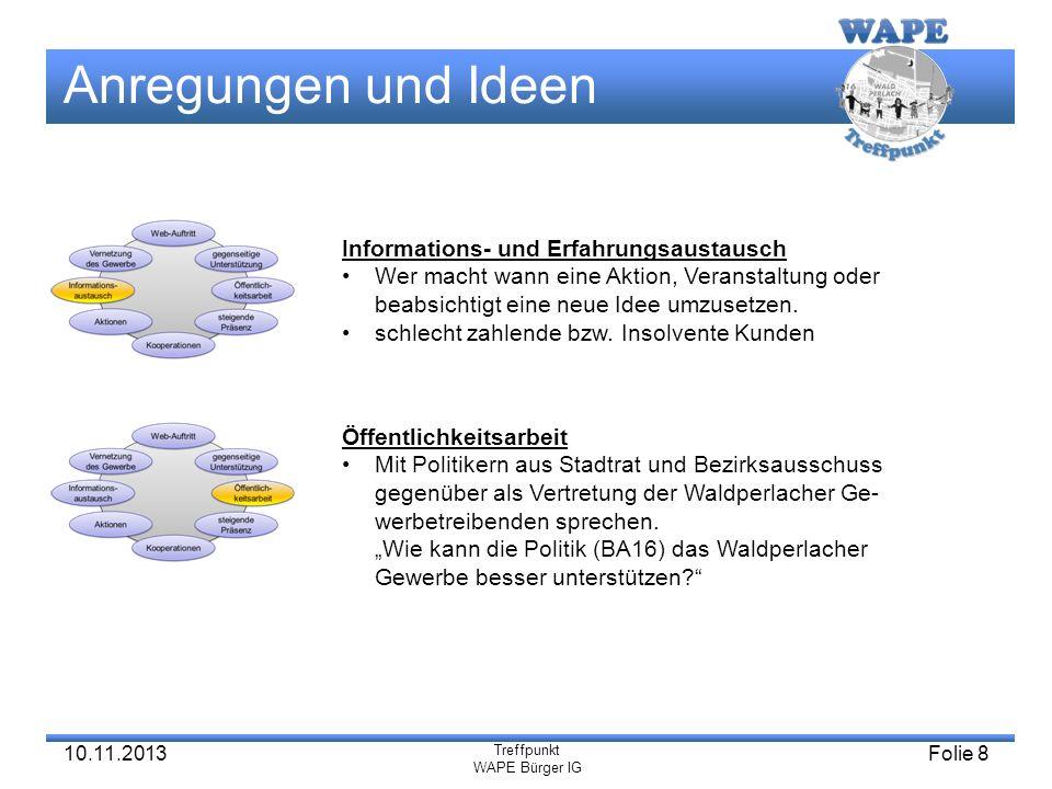 Treffpunkt WAPE Bürger IG Anregungen und Ideen 10.11.2013 Treffpunkt WAPE Bürger IG Folie 8 Vernetzung des Gewerbe Vernetzung des Gewerbe gegenseitige