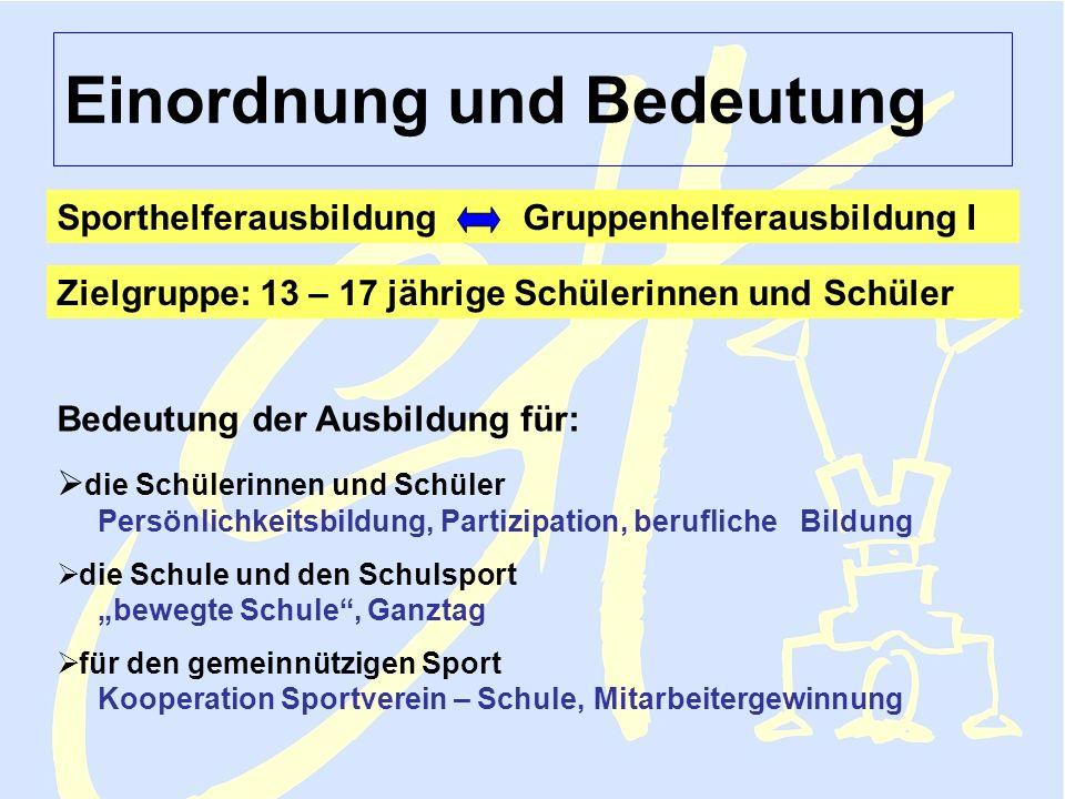 Sportjugend NRW Lehmann FV Februar 2006 Sporthelfer 2 Einordnung und Bedeutung Sporthelferausbildung Gruppenhelferausbildung I Bedeutung der Ausbildun