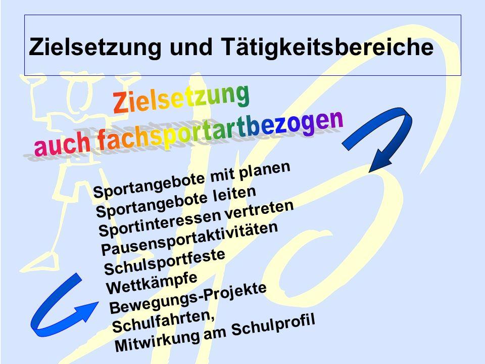 Sportjugend NRW Lehmann FV Februar 2006 Sporthelfer 3 Zielsetzung und Tätigkeitsbereiche Sportangebote mit planen Sportangebote leiten Sportinteressen
