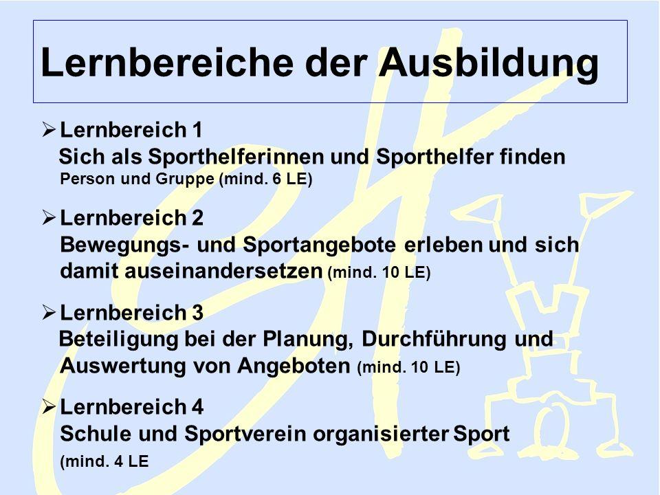 Sportjugend NRW Lehmann FV Februar 2006 Sporthelfer 4 Lernbereiche der Ausbildung Lernbereich 1 Sich als Sporthelferinnen und Sporthelfer finden Perso