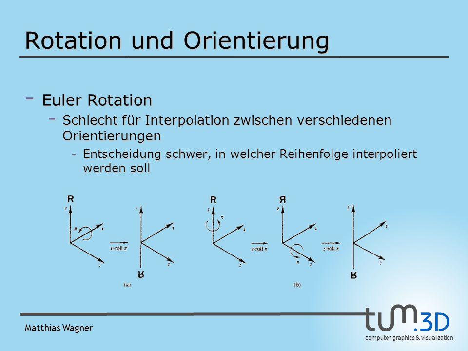 computer graphics & visualization Matthias Wagner Rotation und Orientierung - Euler Rotation - Schlecht für Interpolation zwischen verschiedenen Orientierungen -Entscheidung schwer, in welcher Reihenfolge interpoliert werden soll