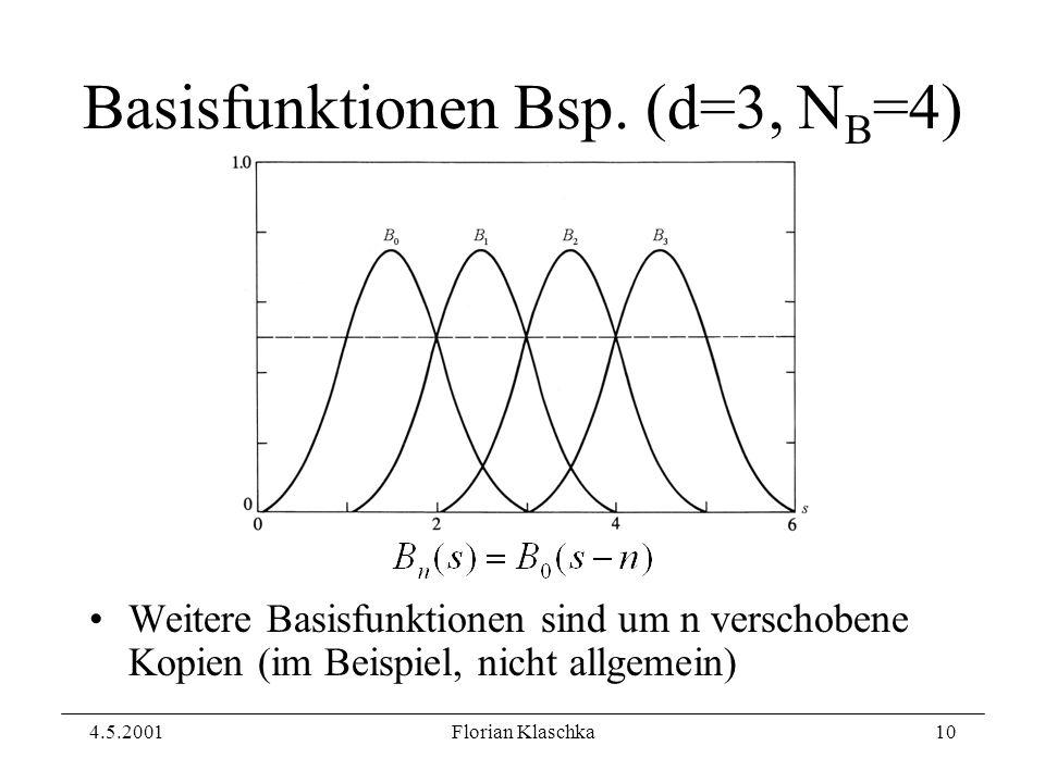 4.5.2001Florian Klaschka10 Basisfunktionen Bsp.