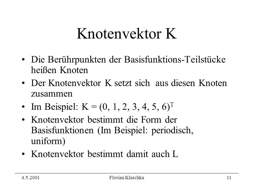 4.5.2001Florian Klaschka11 Knotenvektor K Die Berührpunkten der Basisfunktions-Teilstücke heißen Knoten Der Knotenvektor K setzt sich aus diesen Knoten zusammen Im Beispiel: K = (0, 1, 2, 3, 4, 5, 6) T Knotenvektor bestimmt die Form der Basisfunktionen (Im Beispiel: periodisch, uniform) Knotenvektor bestimmt damit auch L