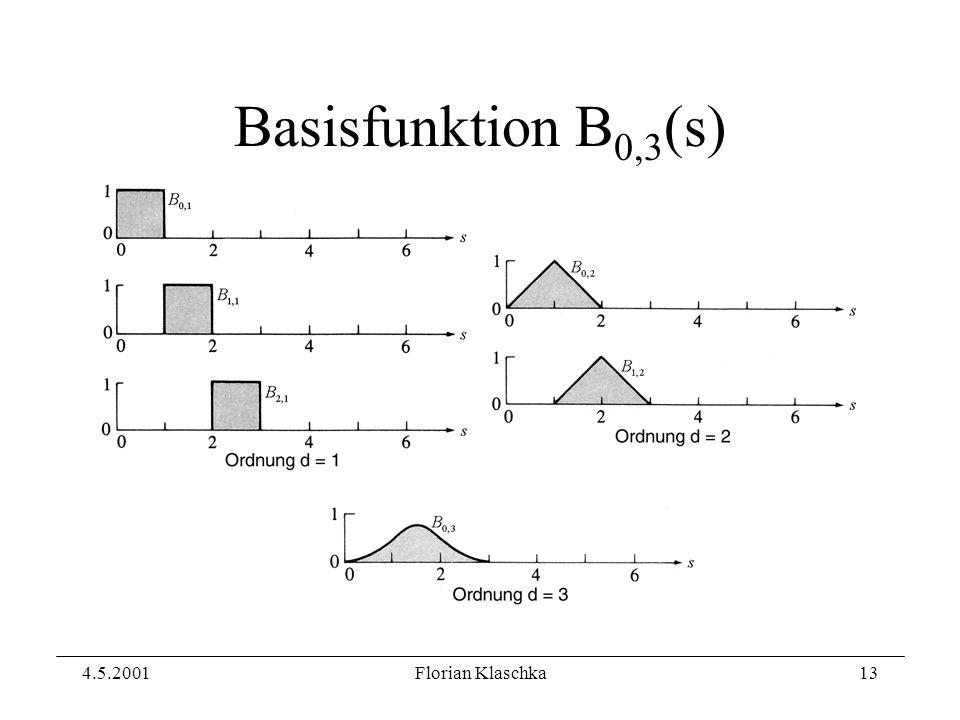 4.5.2001Florian Klaschka13 Basisfunktion B 0,3 (s)