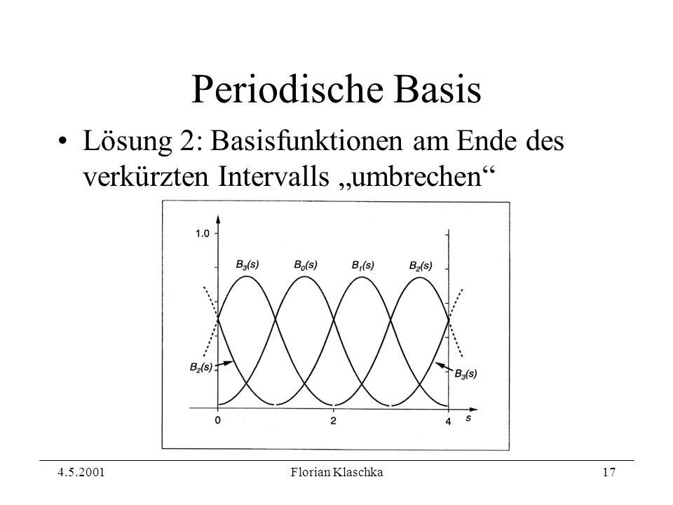 4.5.2001Florian Klaschka17 Periodische Basis Lösung 2: Basisfunktionen am Ende des verkürzten Intervalls umbrechen