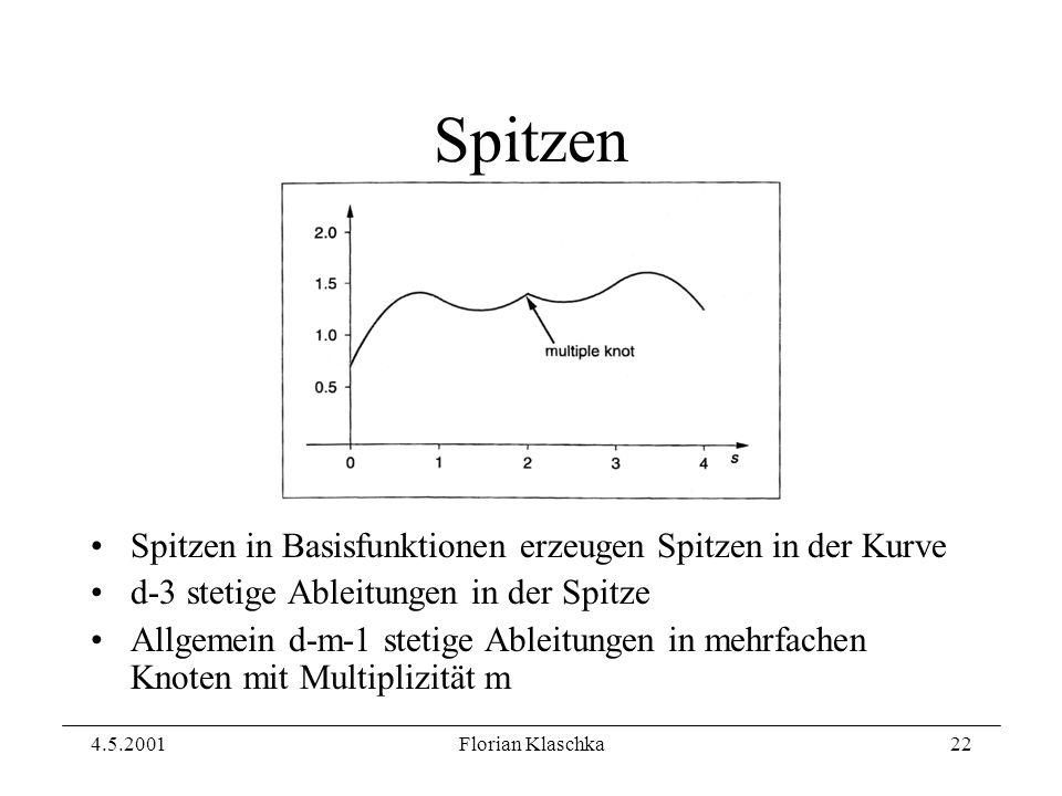 4.5.2001Florian Klaschka22 Spitzen Spitzen in Basisfunktionen erzeugen Spitzen in der Kurve d-3 stetige Ableitungen in der Spitze Allgemein d-m-1 stetige Ableitungen in mehrfachen Knoten mit Multiplizität m