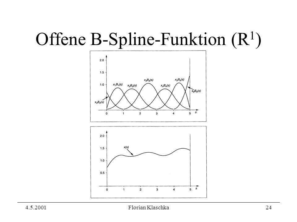 4.5.2001Florian Klaschka24 Offene B-Spline-Funktion (R 1 )