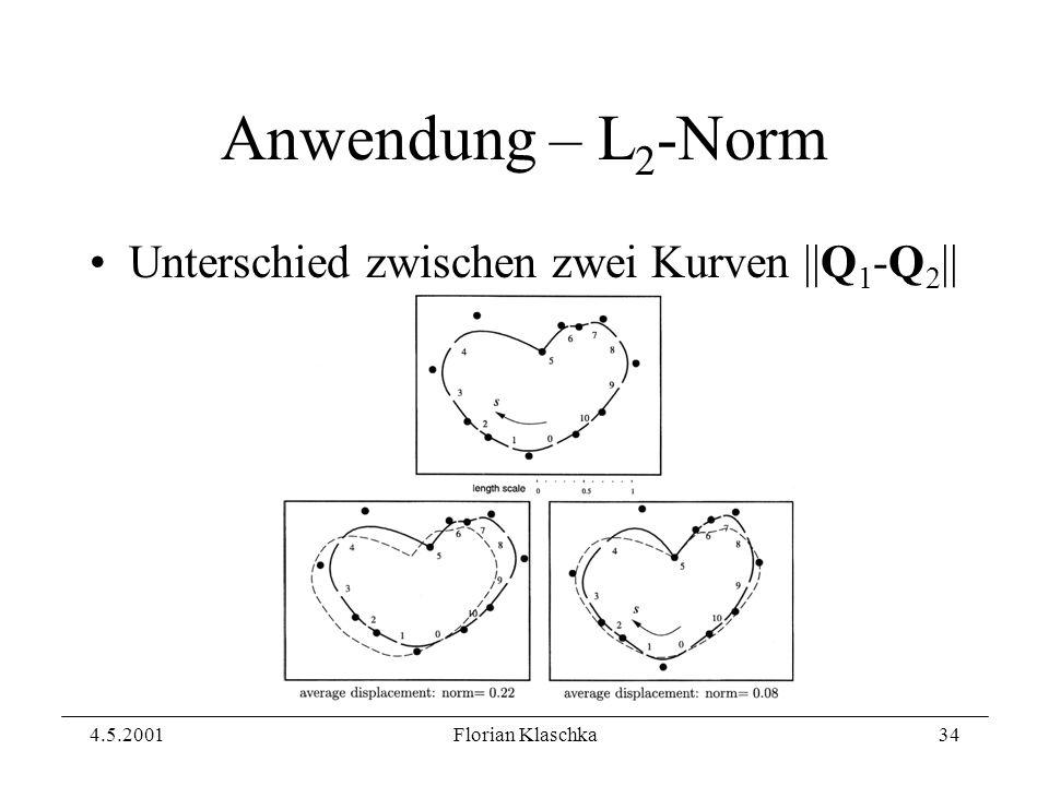 4.5.2001Florian Klaschka34 Anwendung – L 2 -Norm Unterschied zwischen zwei Kurven ||Q 1 -Q 2 ||
