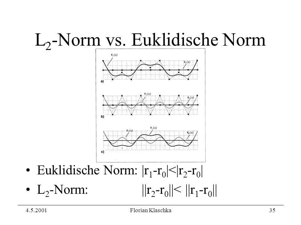 4.5.2001Florian Klaschka35 L 2 -Norm vs.