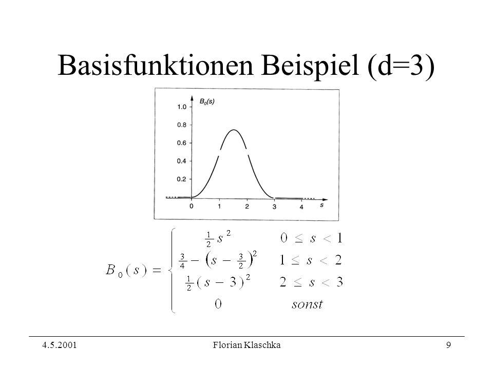 4.5.2001Florian Klaschka30 Anwendung 1 - Inneres Produkt Spline-Approximation durch Methode der kleinsten Quadrate
