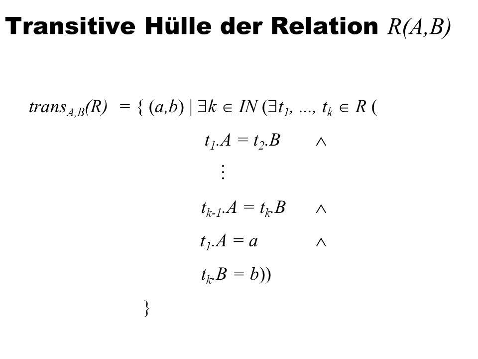Transitive Hülle der Relation R(A,B) trans A,B (R) = { (a,b) k IN ( t 1,..., t k R ( t 1.A = t 2.B t k-1.A = t k.B t 1.A = a t k.B = b)) }