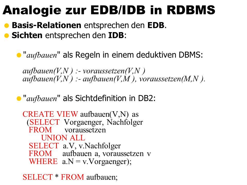 Analogie zur EDB/IDB in RDBMS Basis-Relationen entsprechen den EDB. Sichten entsprechen den IDB: