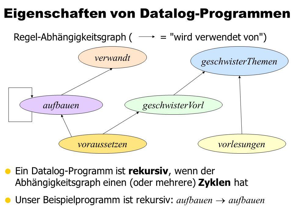 Eigenschaften von Datalog-Programmen Regel-Abhängigkeitsgraph ( =