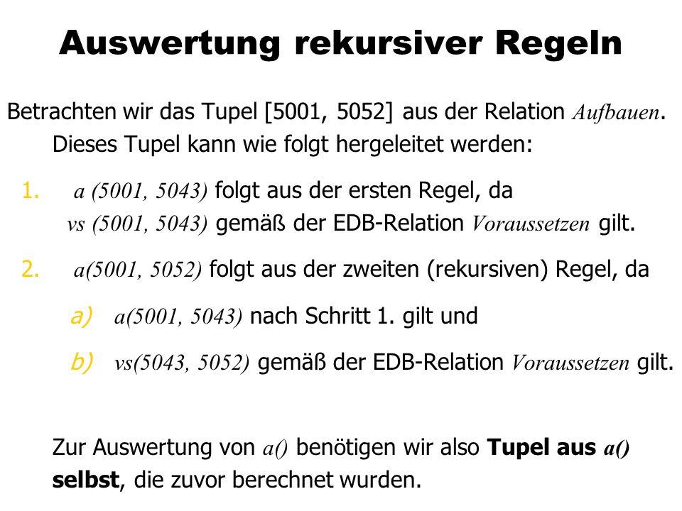 Auswertung rekursiver Regeln Betrachten wir das Tupel [5001, 5052] aus der Relation Aufbauen. Dieses Tupel kann wie folgt hergeleitet werden: 1. a (50