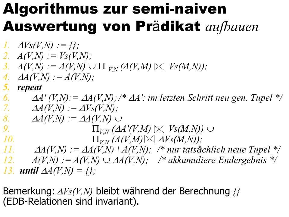 Algorithmus zur semi-naiven Auswertung von Pr ä dikat aufbauen 1. Vs(V,N) := {}; 2.A(V,N) := Vs(V,N); 3.A(V,N) := A(V,N) V,N (A(V,M) Vs(M,N)); 4. A(V,