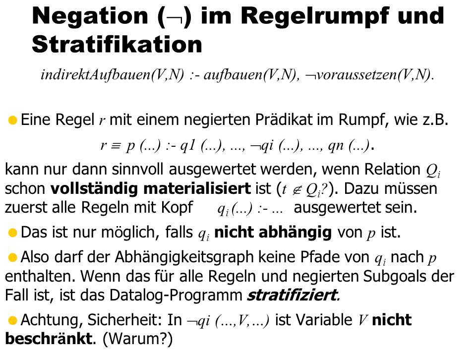 Negation ( ) im Regelrumpf und Stratifikation indirektAufbauen(V,N) :- aufbauen(V,N), voraussetzen(V,N). Eine Regel r mit einem negierten Prädikat im