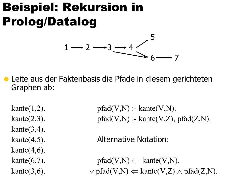 Beispiel: Rekursion in Prolog/Datalog 5 1 2 3 4 6 7 Leite aus der Faktenbasis die Pfade in diesem gerichteten Graphen ab: kante(1,2).pfad(V,N) :- kant
