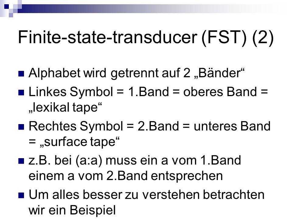 Finite-state-transducer (FST) (2) Alphabet wird getrennt auf 2 Bänder Linkes Symbol = 1.Band = oberes Band = lexikal tape Rechtes Symbol = 2.Band = unteres Band = surface tape z.B.