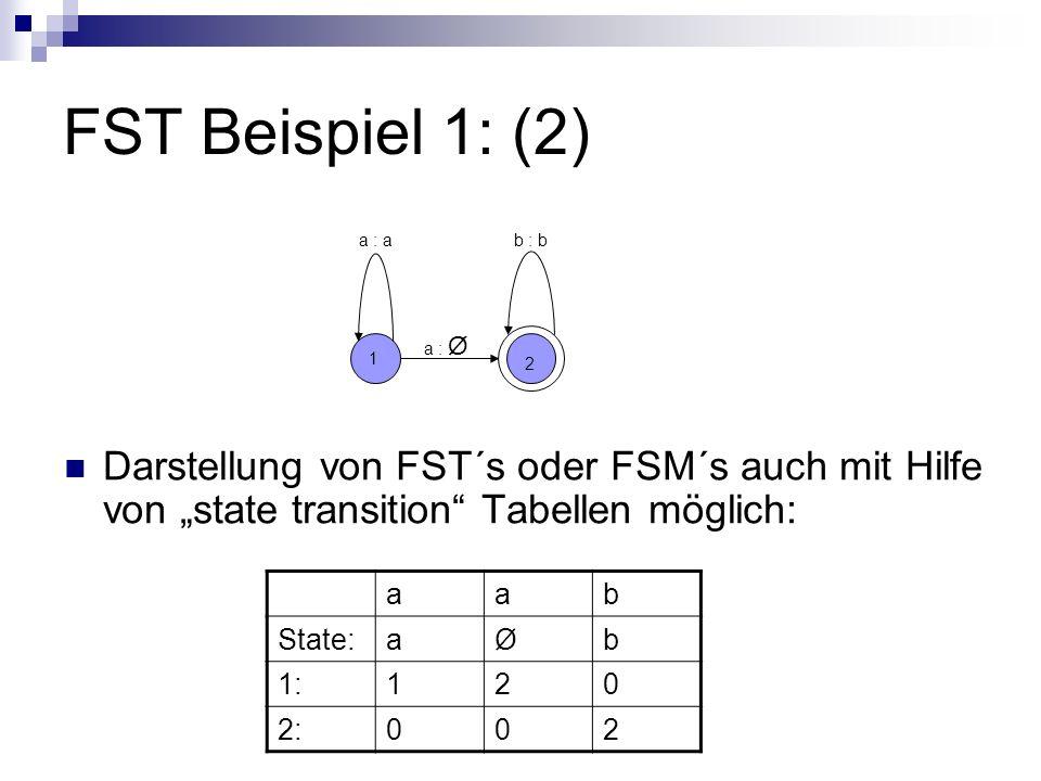 FST Beispiel 1: (2) Darstellung von FST´s oder FSM´s auch mit Hilfe von state transition Tabellen möglich: a : Ø 1 2 a : ab : b aab State:aØb 1:120 2:002