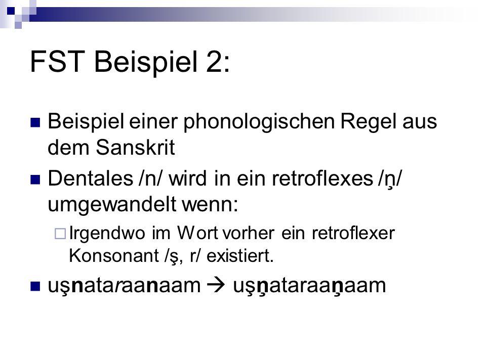 FST Beispiel 2: Beispiel einer phonologischen Regel aus dem Sanskrit Dentales /n/ wird in ein retroflexes /ņ/ umgewandelt wenn: Irgendwo im Wort vorher ein retroflexer Konsonant /ş, r/ existiert.