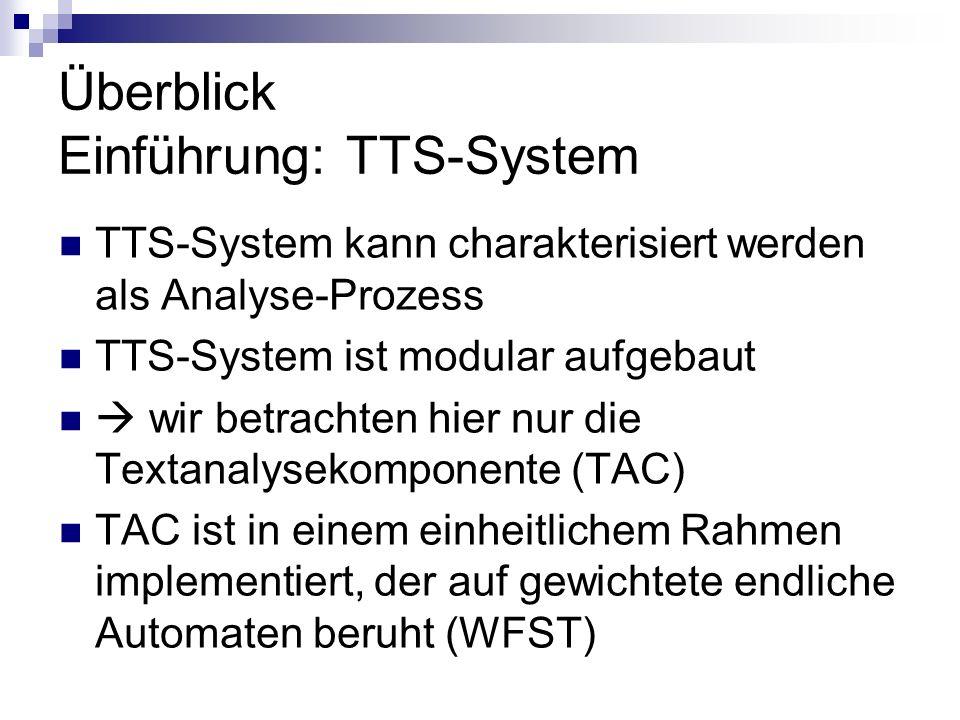 FST für Strassennamen (4) System wurde getestet Modul in GerTTS eingefügt Ausprache des GerTTS mit Namensanalysekomponente wurde mit GerTTS ohne Namensanalysekomponente getestet Trainingsmaterial und Testmaterial
