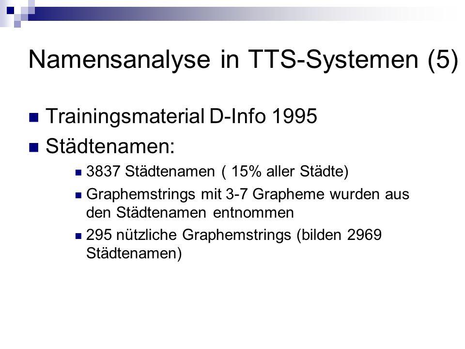 Namensanalyse in TTS-Systemen (5) Trainingsmaterial D-Info 1995 Städtenamen: 3837 Städtenamen ( 15% aller Städte) Graphemstrings mit 3-7 Grapheme wurden aus den Städtenamen entnommen 295 nützliche Graphemstrings (bilden 2969 Städtenamen)