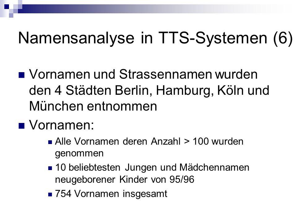 Namensanalyse in TTS-Systemen (6) Vornamen und Strassennamen wurden den 4 Städten Berlin, Hamburg, Köln und München entnommen Vornamen: Alle Vornamen deren Anzahl > 100 wurden genommen 10 beliebtesten Jungen und Mädchennamen neugeborener Kinder von 95/96 754 Vornamen insgesamt