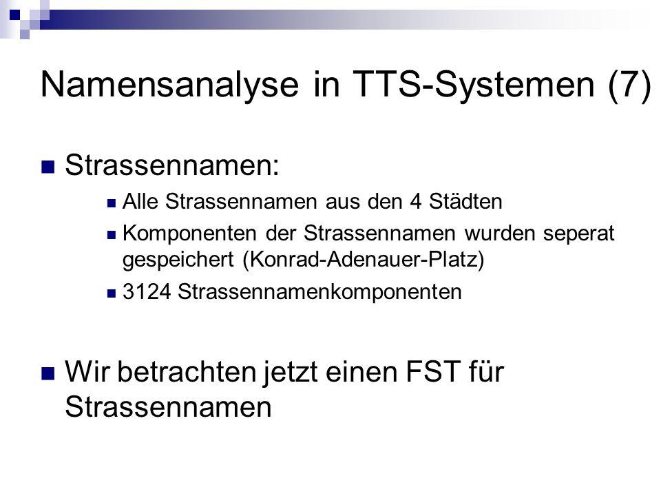 Namensanalyse in TTS-Systemen (7) Strassennamen: Alle Strassennamen aus den 4 Städten Komponenten der Strassennamen wurden seperat gespeichert (Konrad-Adenauer-Platz) 3124 Strassennamenkomponenten Wir betrachten jetzt einen FST für Strassennamen