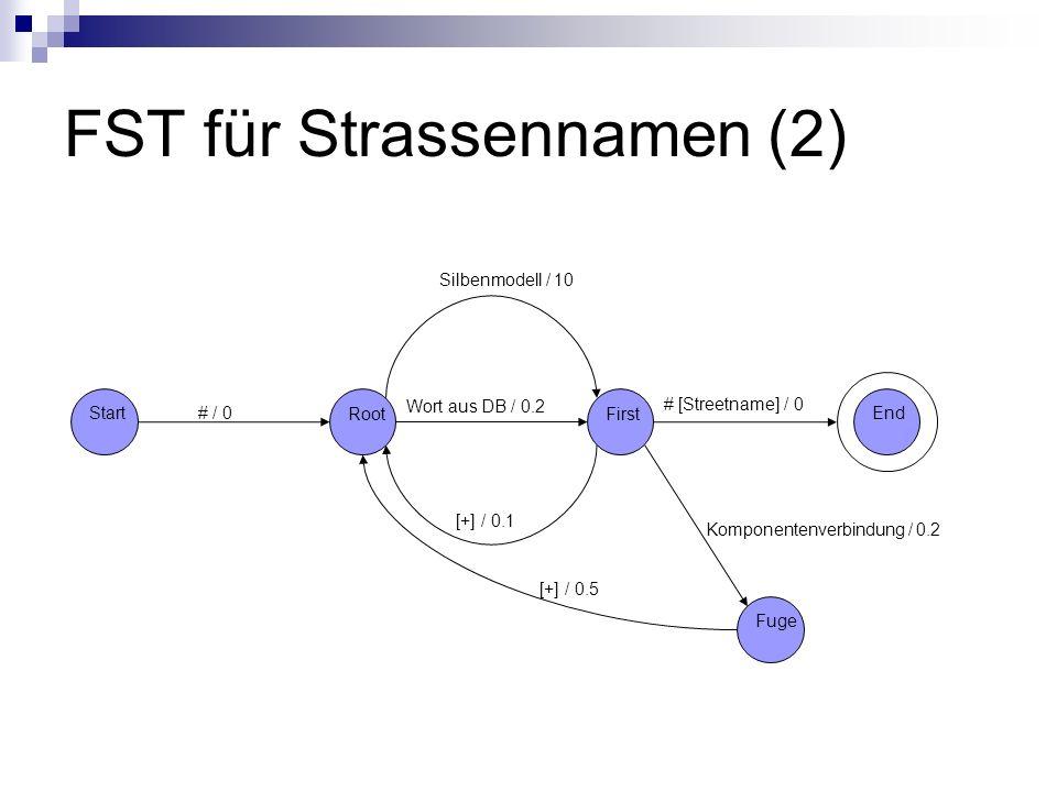 FST für Strassennamen (2) Start RootFirst Silbenmodell / 10 # / 0 End Fuge Wort aus DB / 0.2 # [Streetname] / 0 Komponentenverbindung / 0.2 [+] / 0.1 [+] / 0.5