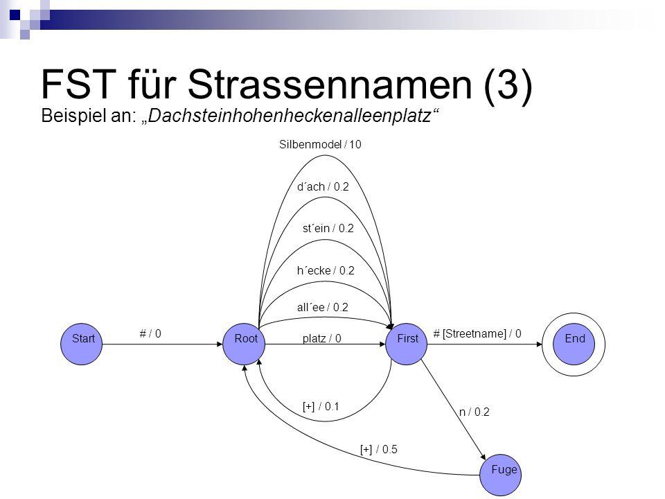 FST für Strassennamen (3) Beispiel an: Dachsteinhohenheckenalleenplatz Start RootFirst # / 0 End Fuge # [Streetname] / 0 n / 0.2 [+] / 0.1 Silbenmodel / 10 d´ach / 0.2 st´ein / 0.2 h´ecke / 0.2 all´ee / 0.2 platz / 0 [+] / 0.5