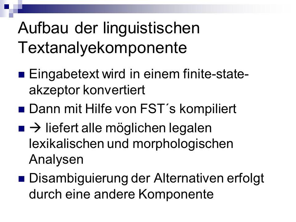 Aufbau der linguistischen Textanalyekomponente Eingabetext wird in einem finite-state- akzeptor konvertiert Dann mit Hilfe von FST´s kompiliert liefert alle möglichen legalen lexikalischen und morphologischen Analysen Disambiguierung der Alternativen erfolgt durch eine andere Komponente