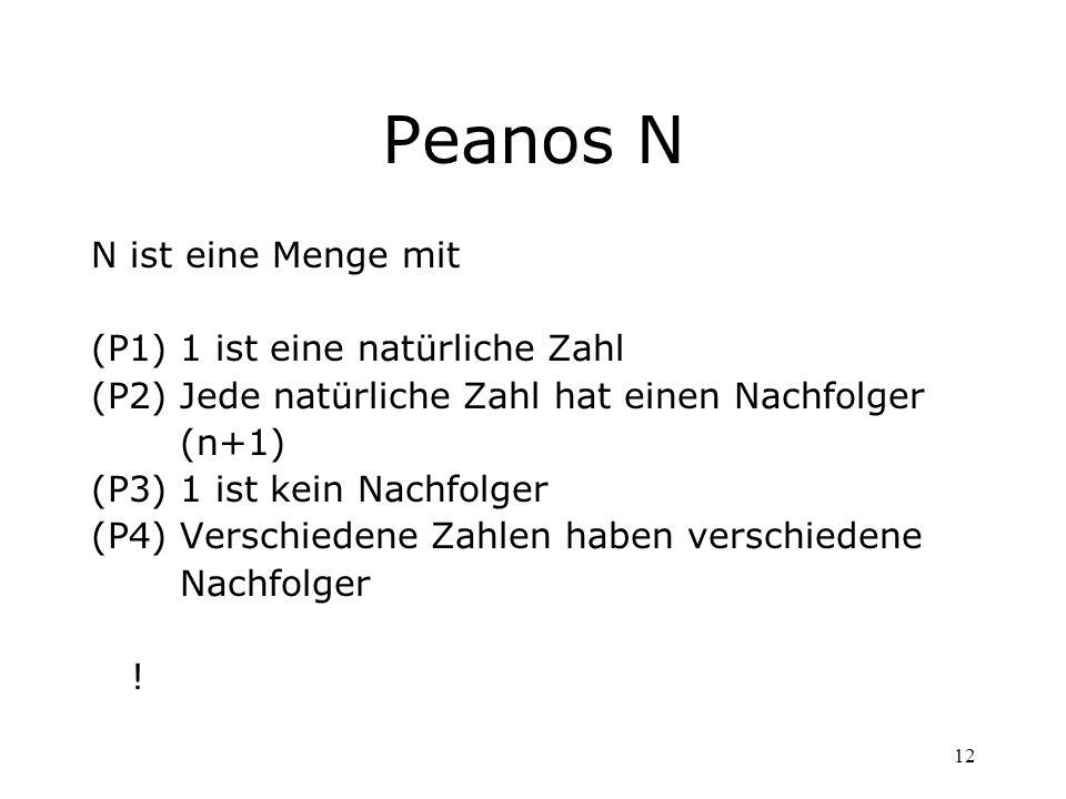 12 Peanos N N ist eine Menge mit (P1)1 ist eine natürliche Zahl (P2)Jede natürliche Zahl hat einen Nachfolger (n+1) (P3)1 ist kein Nachfolger (P4)Vers