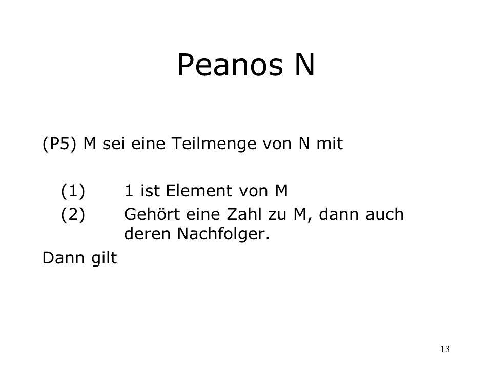13 Peanos N (P5)M sei eine Teilmenge von N mit (1) 1 ist Element von M (2) Gehört eine Zahl zu M, dann auch deren Nachfolger. Dann gilt